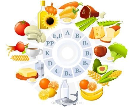 بدن به چه ویتامین هایی نیاز دارد؟